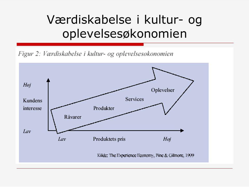 Værdiskabelse i kultur- og oplevelsesøkonomien