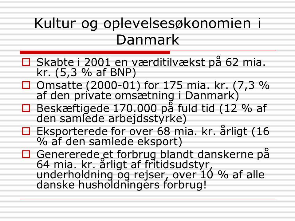 Kultur og oplevelsesøkonomien i Danmark  Skabte i 2001 en værditilvækst på 62 mia.