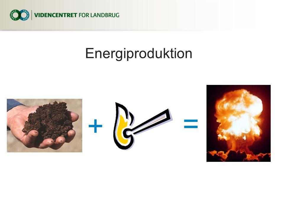 Energiproduktion + =