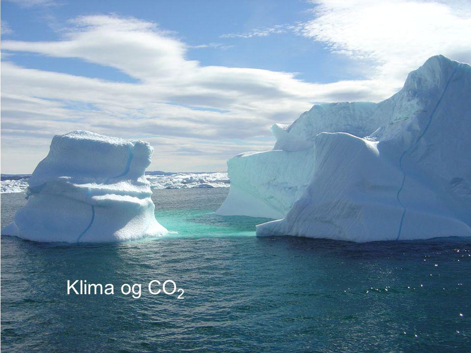 Klima og CO 2