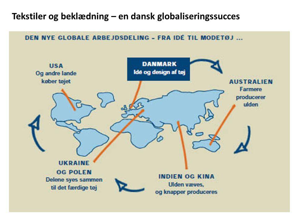 Tekstiler og beklædning – en dansk globaliseringssucces