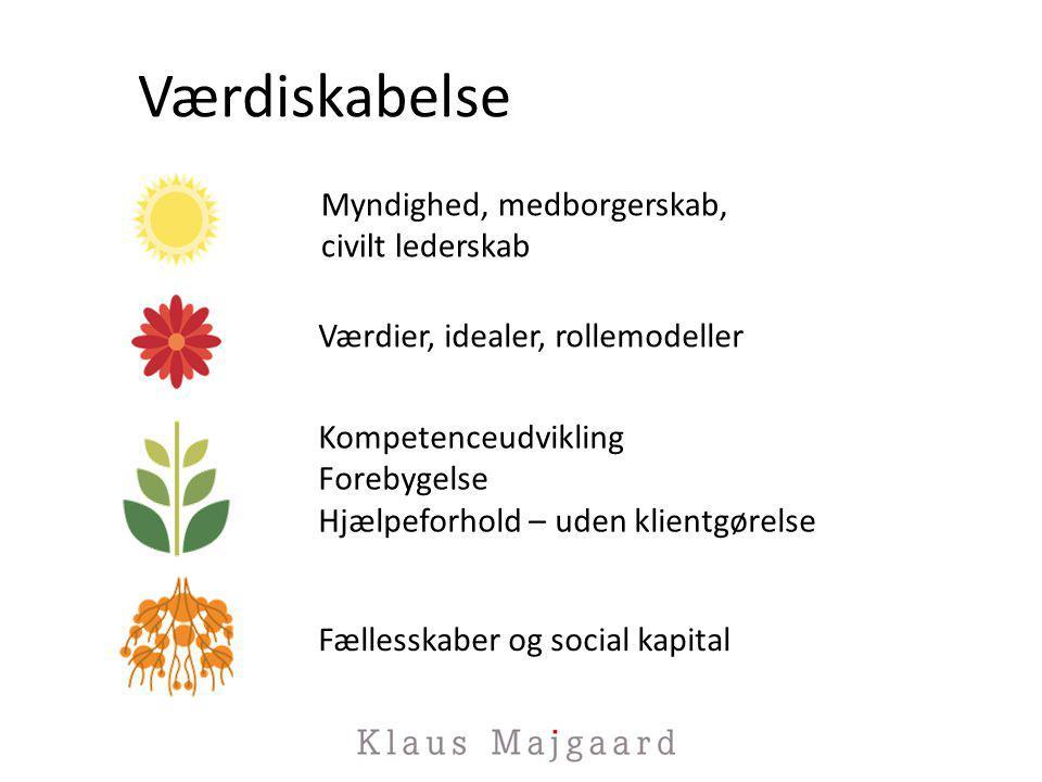 Værdiskabelse Fællesskaber og social kapital Kompetenceudvikling Forebygelse Hjælpeforhold – uden klientgørelse Værdier, idealer, rollemodeller Myndighed, medborgerskab, civilt lederskab