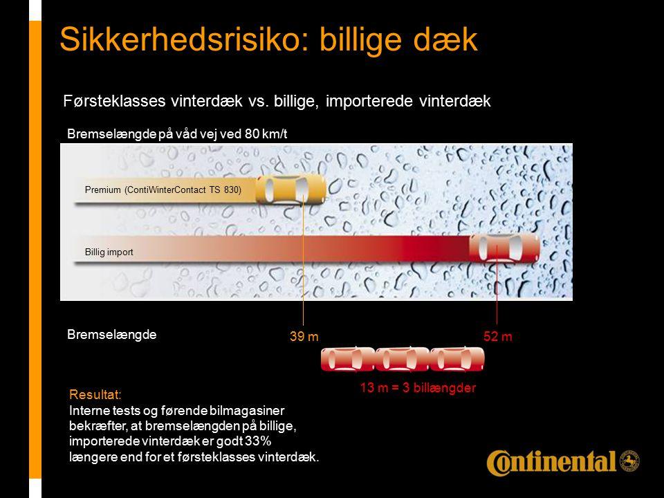 Product story_HSC1 Sikkerhedsrisiko: billige dæk Førsteklasses vinterdæk vs.