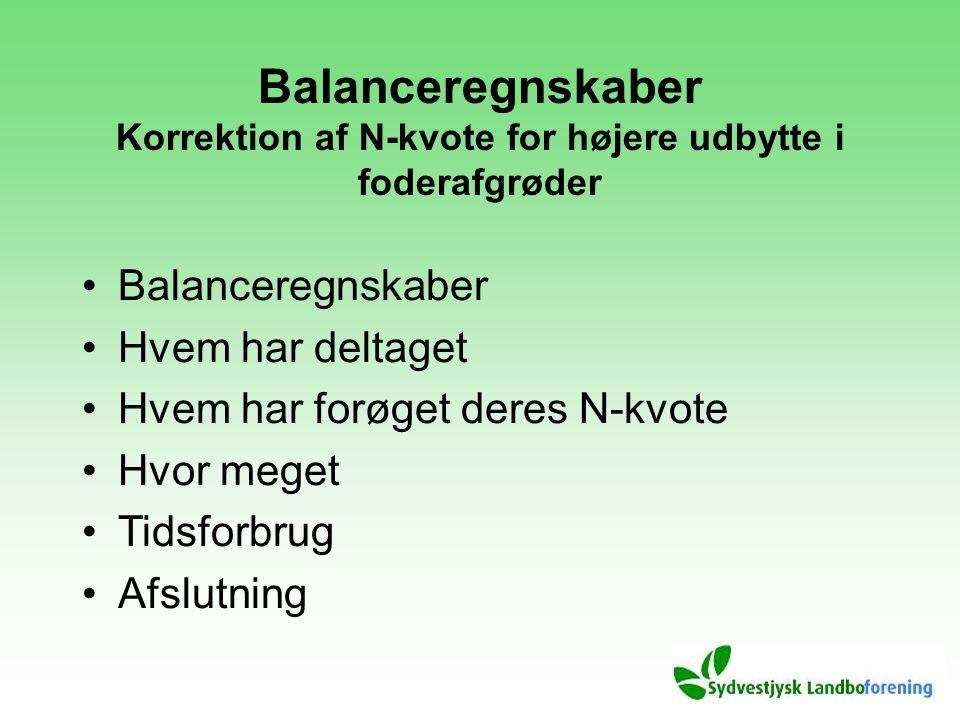 Balanceregnskaber Hvem har deltaget Hvem har forøget deres N-kvote Hvor meget Tidsforbrug Afslutning Balanceregnskaber Korrektion af N-kvote for højere udbytte i foderafgrøder