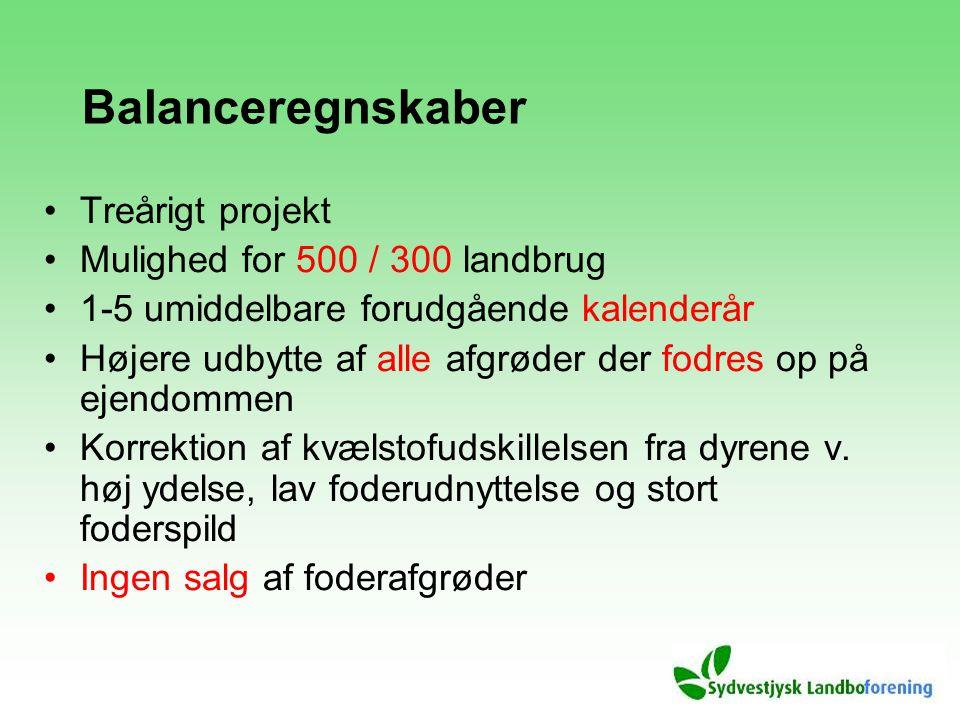 Balanceregnskaber Treårigt projekt Mulighed for 500 / 300 landbrug 1-5 umiddelbare forudgående kalenderår Højere udbytte af alle afgrøder der fodres op på ejendommen Korrektion af kvælstofudskillelsen fra dyrene v.