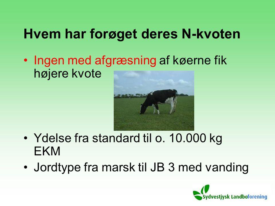 Hvem har forøget deres N-kvoten Ingen med afgræsning af køerne fik højere kvote Ydelse fra standard til o.
