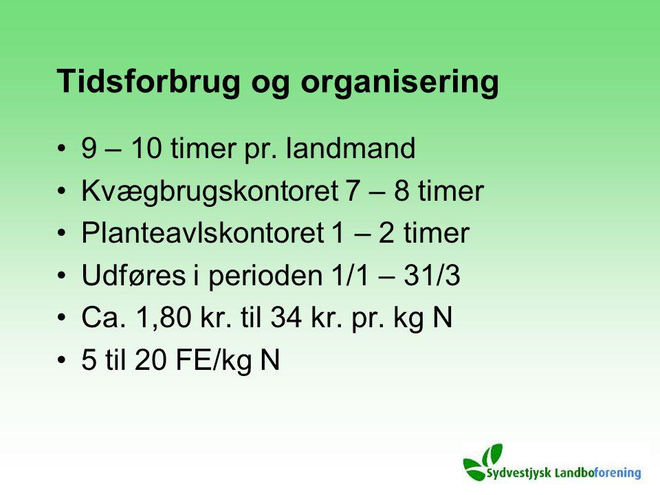 Tidsforbrug og organisering 9 – 10 timer pr.