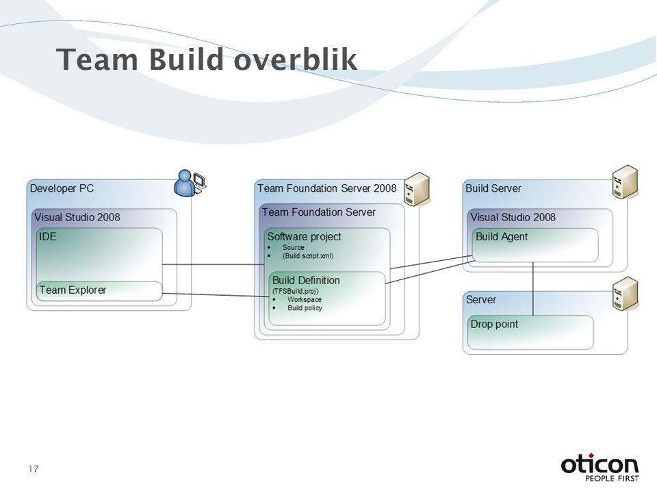 Team Build overblik 17