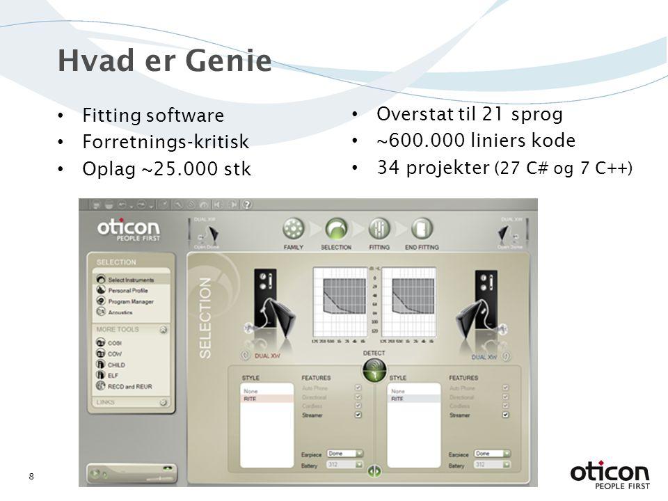Hvad er Genie Fitting software Forretnings-kritisk Oplag ~25.000 stk 8 Overstat til 21 sprog ~600.000 liniers kode 34 projekter (27 C# og 7 C++)