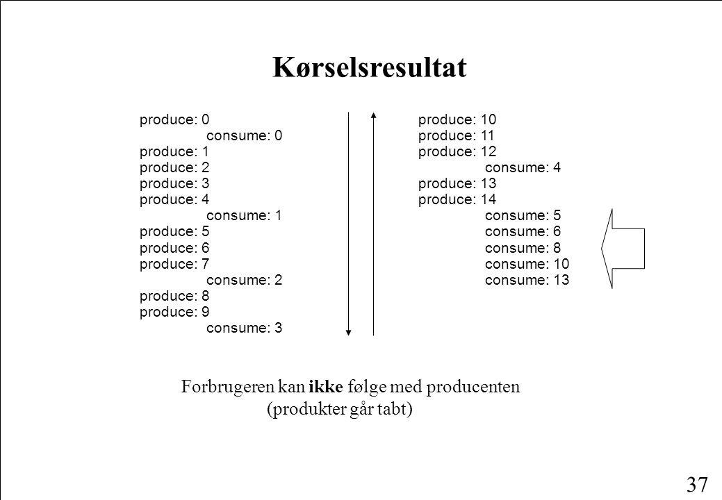 36 public static void main(String args[]) { BoundedQueue queue = new SyncBoundedQueue(5); new Producer(queue, 15).start(); new Consumer(queue, 10).start(); } Testprogram Enhver applikation starter med en brugertråd, der udfører main.