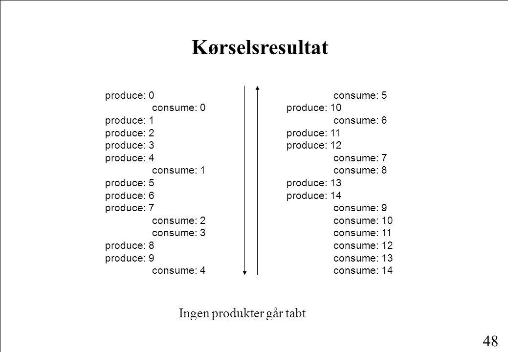 47 public synchronized void put(Object obj) { try { while (isFull()) wait(); } catch (InterruptedException e) {} super.put(obj); notify(); } public sy