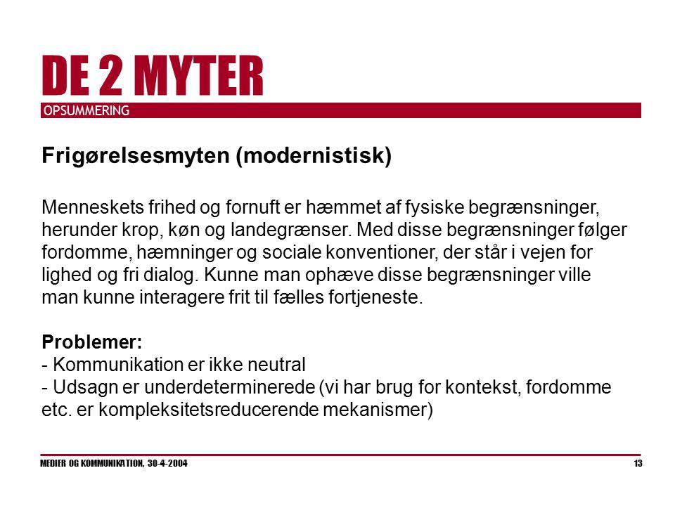 OPSUMMERING MEDIER OG KOMMUNIKATION, 30-4-2004 13 DE 2 MYTER Frigørelsesmyten (modernistisk) Menneskets frihed og fornuft er hæmmet af fysiske begrænsninger, herunder krop, køn og landegrænser.
