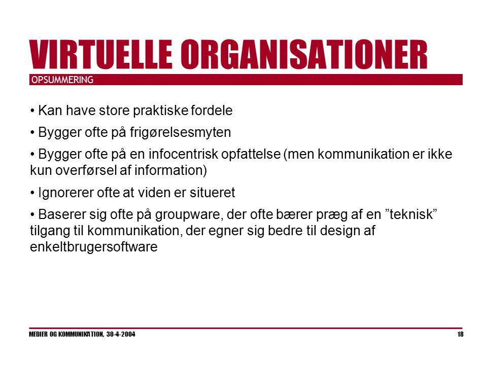 OPSUMMERING MEDIER OG KOMMUNIKATION, 30-4-2004 18 VIRTUELLE ORGANISATIONER Kan have store praktiske fordele Bygger ofte på frigørelsesmyten Bygger ofte på en infocentrisk opfattelse (men kommunikation er ikke kun overførsel af information) Ignorerer ofte at viden er situeret Baserer sig ofte på groupware, der ofte bærer præg af en teknisk tilgang til kommunikation, der egner sig bedre til design af enkeltbrugersoftware