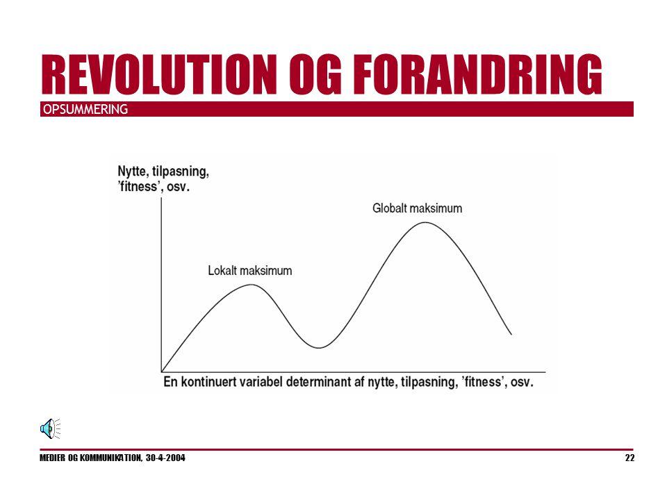OPSUMMERING MEDIER OG KOMMUNIKATION, 30-4-2004 22 REVOLUTION OG FORANDRING