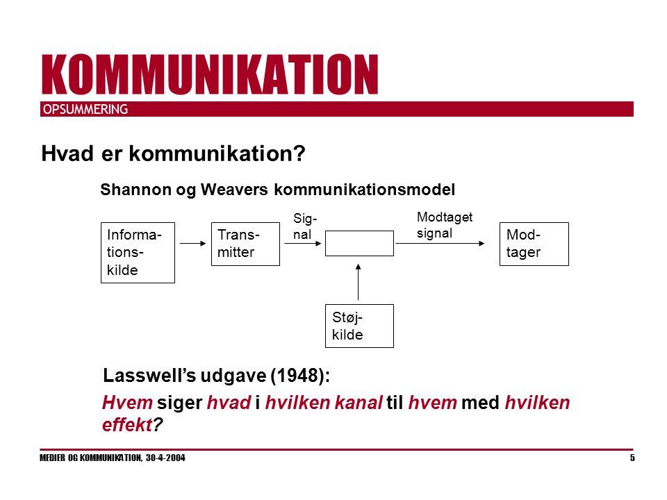 OPSUMMERING MEDIER OG KOMMUNIKATION, 30-4-2004 5 KOMMUNIKATION Hvad er kommunikation.