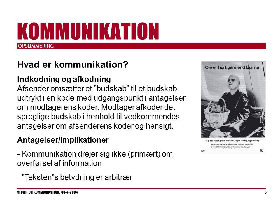OPSUMMERING MEDIER OG KOMMUNIKATION, 30-4-2004 6 KOMMUNIKATION Hvad er kommunikation.