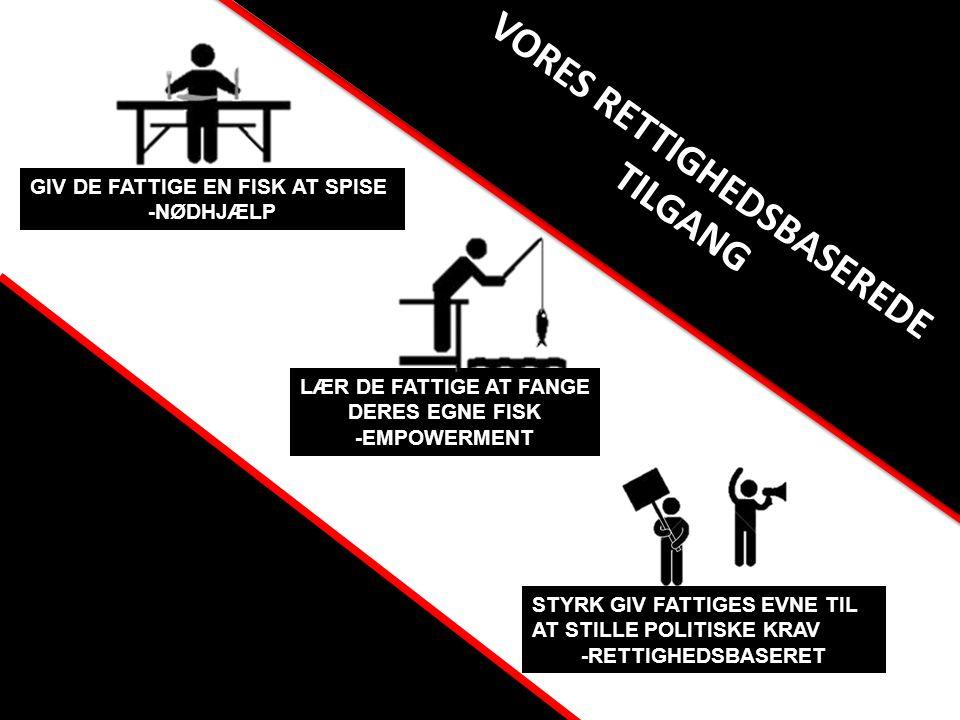GIV DE FATTIGE EN FISK AT SPISE -NØDHJÆLP LÆR DE FATTIGE AT FANGE DERES EGNE FISK -EMPOWERMENT STYRK GIV FATTIGES EVNE TIL AT STILLE POLITISKE KRAV -RETTIGHEDSBASERET VORES RETTIGHEDSBASEREDE TILGANG