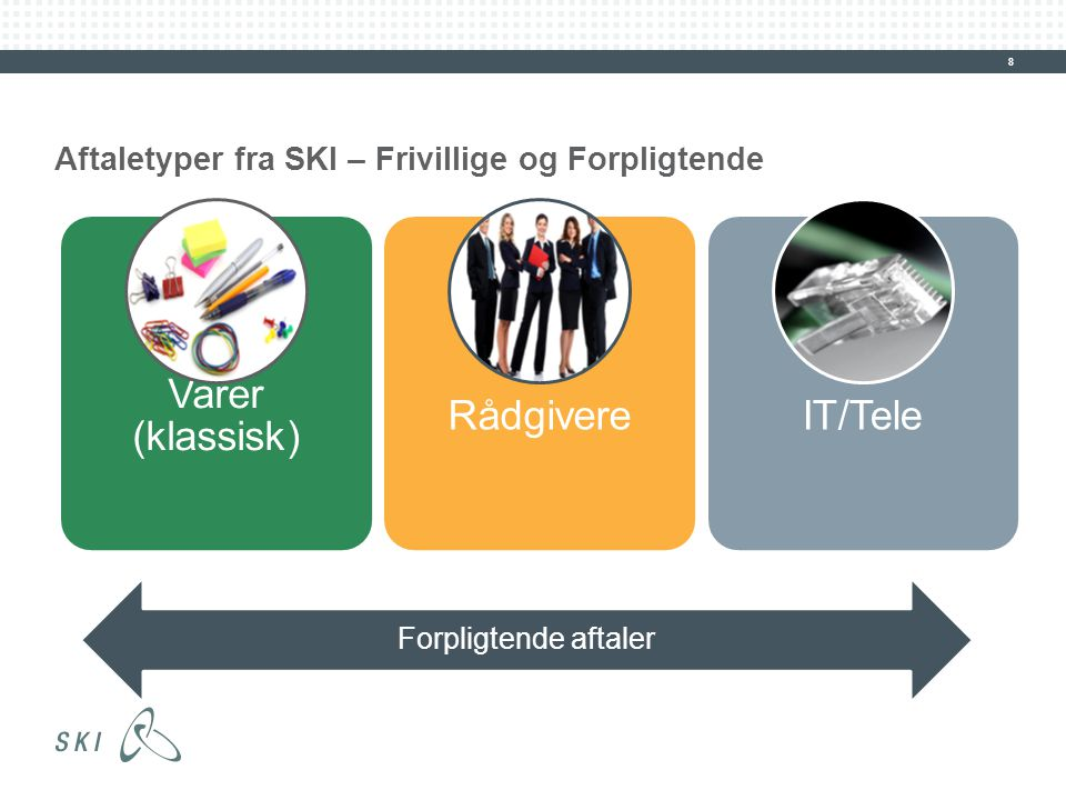 Aftaletyper fra SKI – Frivillige og Forpligtende 8 Varer (klassisk) RådgivereIT/Tele Forpligtende aftaler
