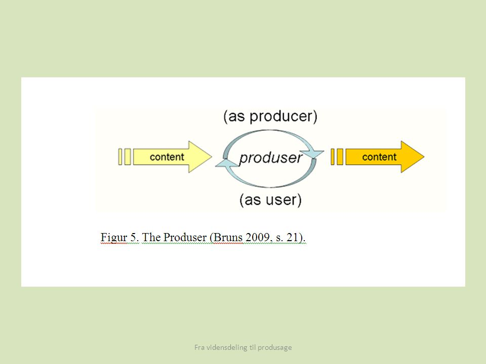 Fra vidensdeling til produsage