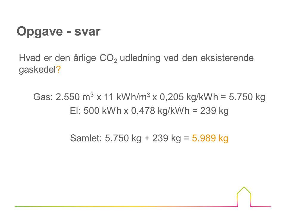 Hvad er den årlige CO 2 udledning ved den eksisterende gaskedel.