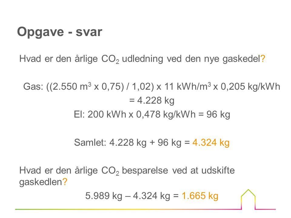 Hvad er den årlige CO 2 udledning ved den nye gaskedel.