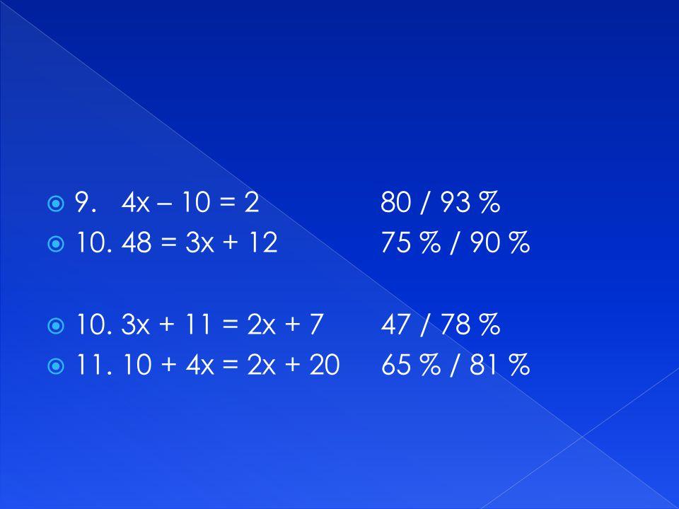  9. 4x – 10 = 280 / 93 %  10. 48 = 3x + 1275 % / 90 %  10.
