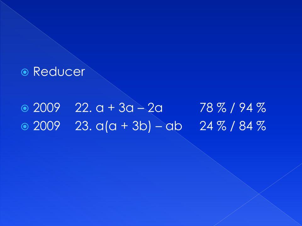  Reducer  2009 22. a + 3a – 2a 78 % / 94 %  2009 23. a(a + 3b) – ab24 % / 84 %