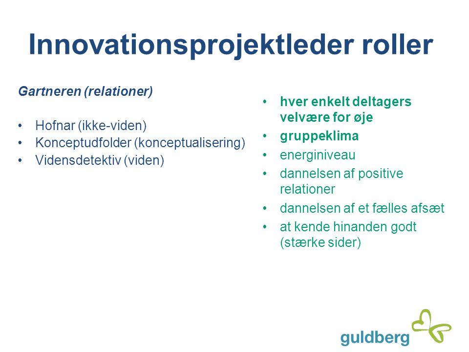 Innovationsprojektleder roller Gartneren (relationer) Hofnar (ikke-viden) Konceptudfolder (konceptualisering) Vidensdetektiv (viden) hver enkelt delta