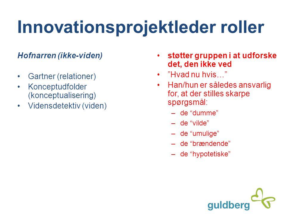 Innovationsprojektleder roller Hofnarren (ikke-viden) Gartner (relationer) Konceptudfolder (konceptualisering) Vidensdetektiv (viden) støtter gruppen