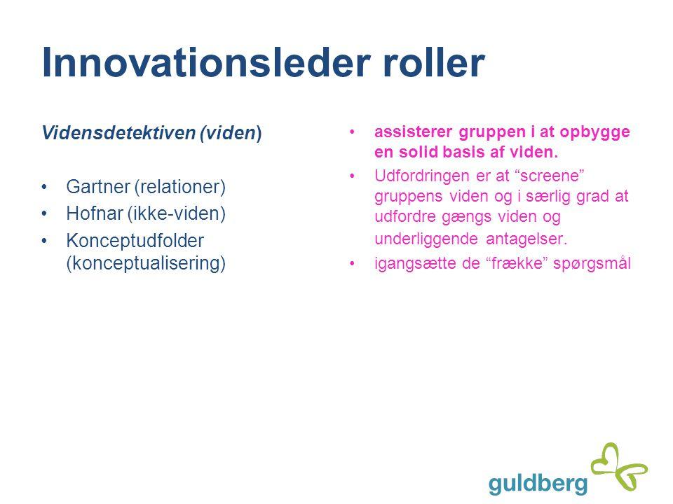 Innovationsleder roller Vidensdetektiven (viden) Gartner (relationer) Hofnar (ikke-viden) Konceptudfolder (konceptualisering) assisterer gruppen i at
