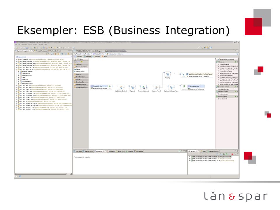 Eksempler: ESB (Business Integration)