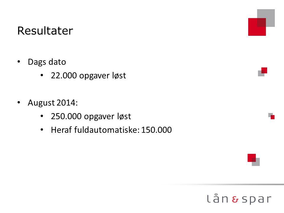 Resultater Dags dato 22.000 opgaver løst August 2014: 250.000 opgaver løst Heraf fuldautomatiske: 150.000