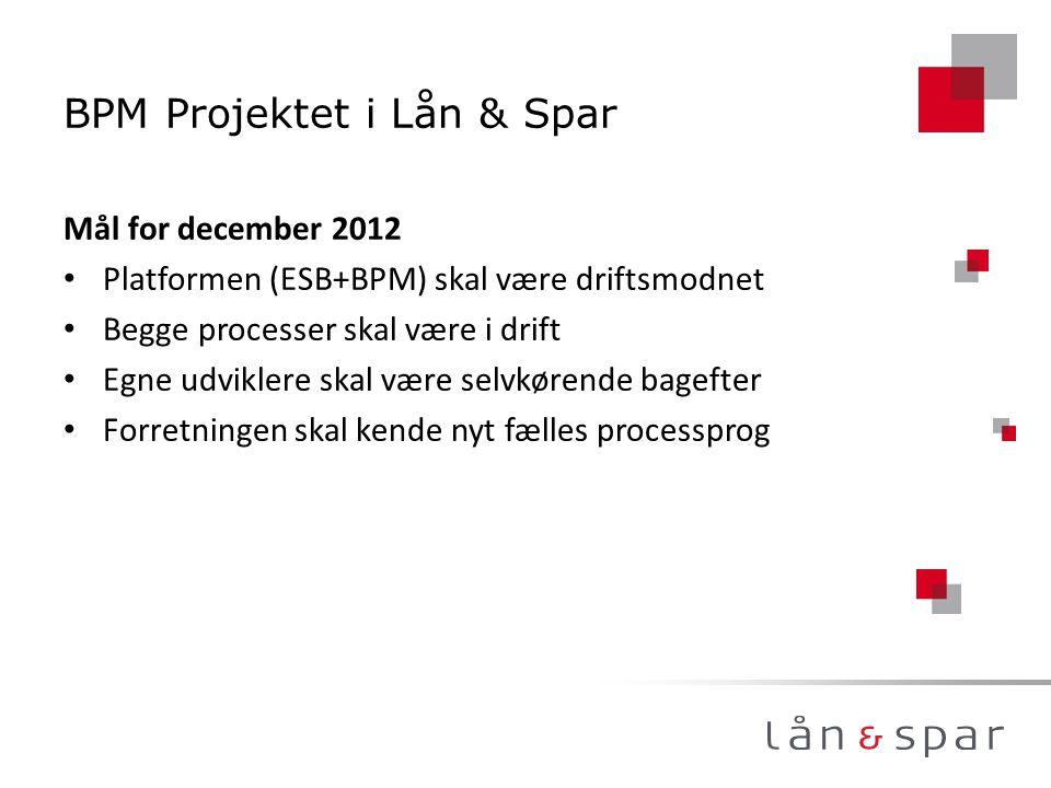 BPM Projektet i Lån & Spar Mål for december 2012 Platformen (ESB+BPM) skal være driftsmodnet Begge processer skal være i drift Egne udviklere skal være selvkørende bagefter Forretningen skal kende nyt fælles processprog