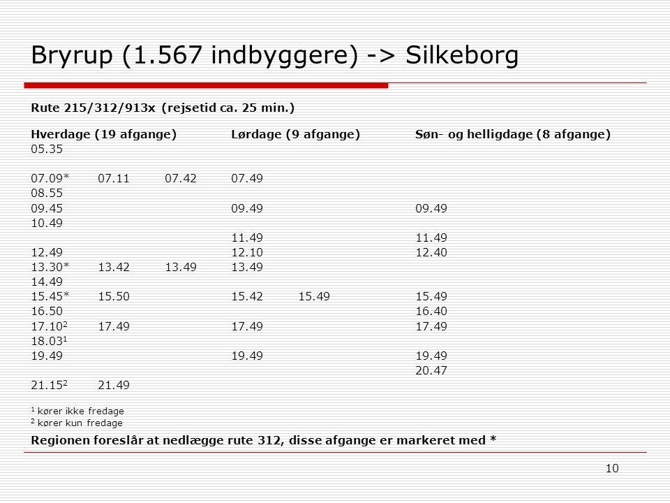 10 Bryrup (1.567 indbyggere) -> Silkeborg Søn- og helligdage (8 afgange) 09.49 11.49 12.40 15.49 16.40 17.49 19.49 20.47 Hverdage (19 afgange) 05.35 07.09*07.1107.42 08.55 09.45 10.49 12.49 13.30*13.4213.49 14.49 15.45*15.50 16.50 17.10 2 17.49 18.03 1 19.49 21.15 2 21.49 1 kører ikke fredage 2 kører kun fredage Lørdage (9 afgange) 07.49 09.49 11.49 12.10 13.49 15.4215.49 17.49 19.49 Rute 215/312/913x (rejsetid ca.
