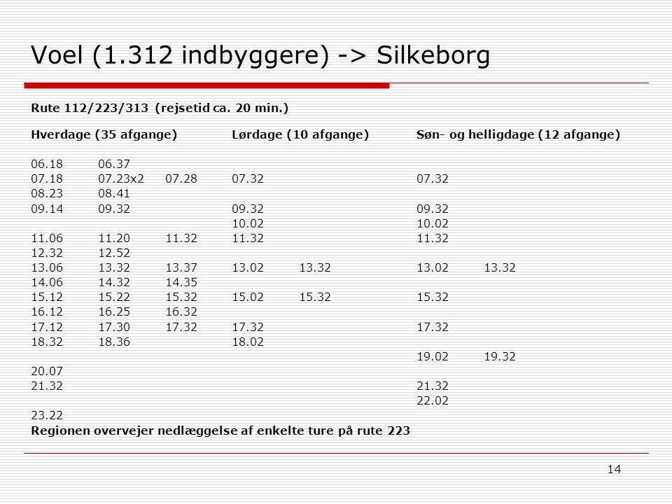 14 Voel (1.312 indbyggere) -> Silkeborg Søn- og helligdage (12 afgange) 07.32 09.32 10.02 11.32 13.02 13.32 15.32 17.32 19.02 19.32 21.32 22.02 Hverdage (35 afgange) 06.1806.37 07.18 07.23x207.28 08.2308.41 09.14 09.32 11.06 11.20 11.32 12.3212.52 13.06 13.3213.37 14.06 14.3214.35 15.12 15.22 15.32 16.12 16.25 16.32 17.12 17.30 17.32 18.32 18.36 20.07 21.32 23.22 Lørdage (10 afgange) 07.32 09.32 10.02 11.32 13.02 13.32 15.02 15.32 17.32 18.02 Rute 112/223/313 (rejsetid ca.