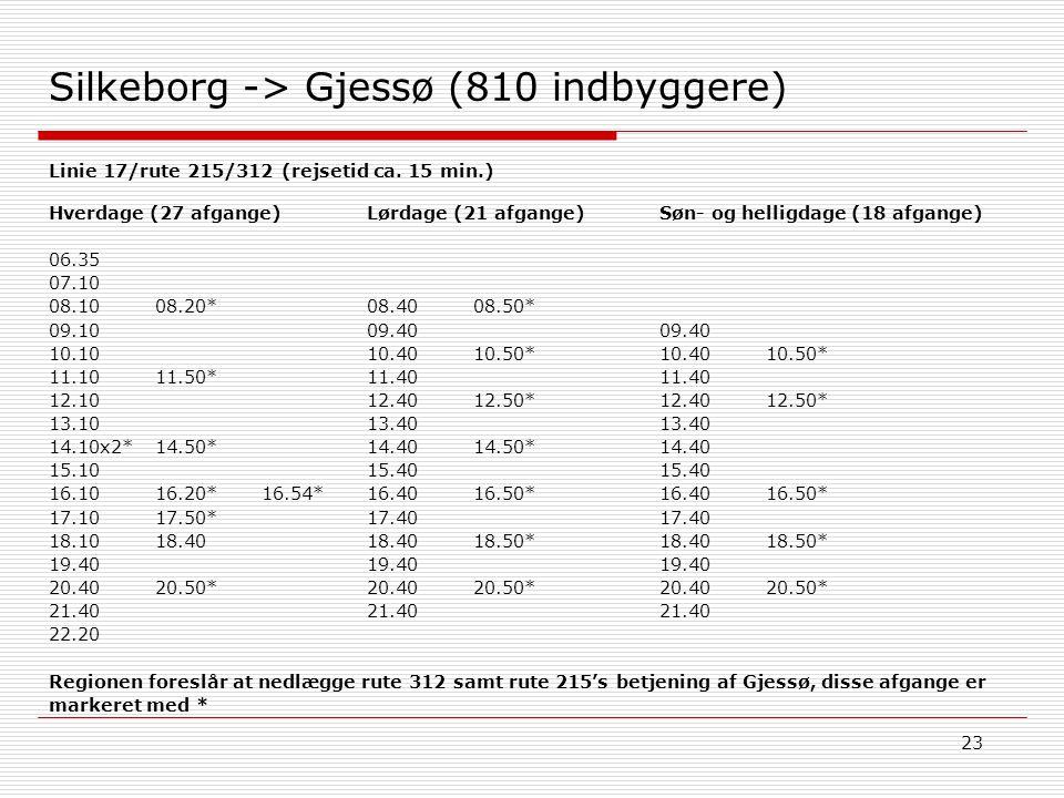 23 Silkeborg -> Gjessø (810 indbyggere) Søn- og helligdage (18 afgange) 09.40 10.4010.50* 11.40 12.4012.50* 13.40 14.40 15.40 16.4016.50* 17.40 18.4018.50* 19.40 20.4020.50* 21.40 Hverdage (27 afgange) 06.35 07.10 08.1008.20* 09.10 10.10 11.1011.50* 12.10 13.10 14.10x2*14.50* 15.10 16.1016.20*16.54* 17.1017.50* 18.1018.40 19.40 20.4020.50* 21.40 22.20 Lørdage (21 afgange) 08.4008.50* 09.40 10.4010.50* 11.40 12.4012.50* 13.40 14.4014.50* 15.40 16.4016.50* 17.40 18.4018.50* 19.40 20.4020.50* 21.40 Linie 17/rute 215/312 (rejsetid ca.
