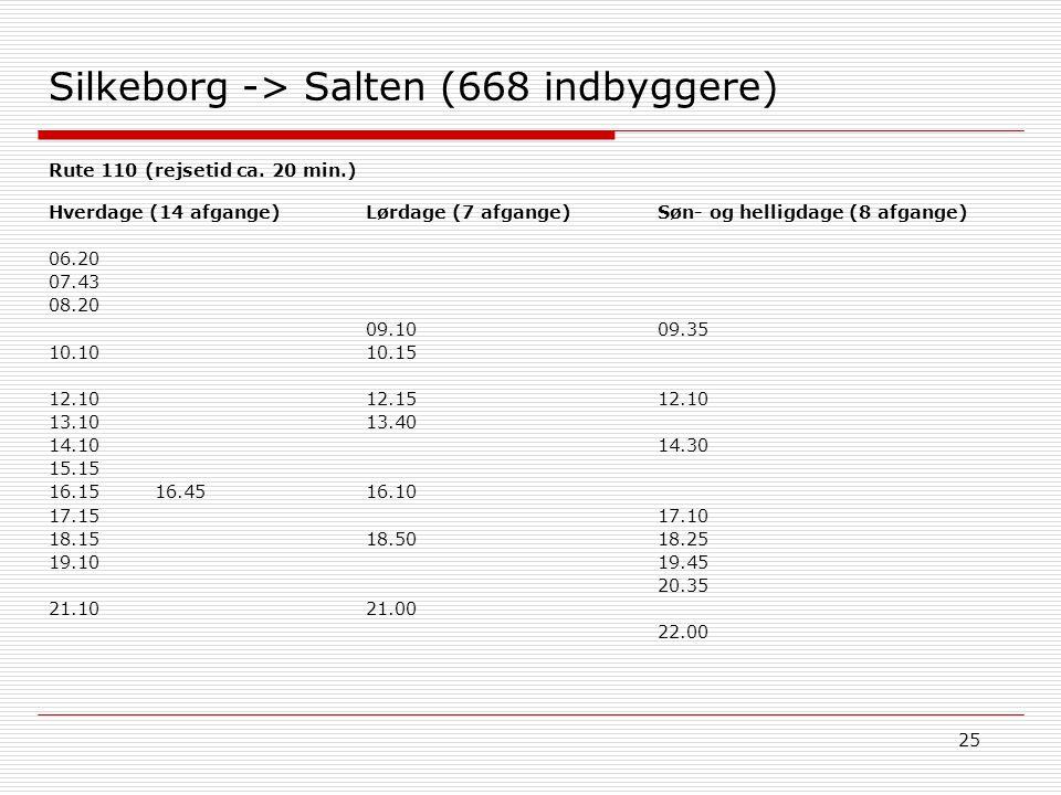 25 Silkeborg -> Salten (668 indbyggere) Søn- og helligdage (8 afgange) 09.35 12.10 14.30 17.10 18.25 19.45 20.35 22.00 Hverdage (14 afgange) 06.20 07.43 08.20 10.10 12.10 13.10 14.10 15.15 16.1516.45 17.15 18.15 19.10 21.10 Lørdage (7 afgange) 09.10 10.15 12.15 13.40 16.10 18.50 21.00 Rute 110 (rejsetid ca.