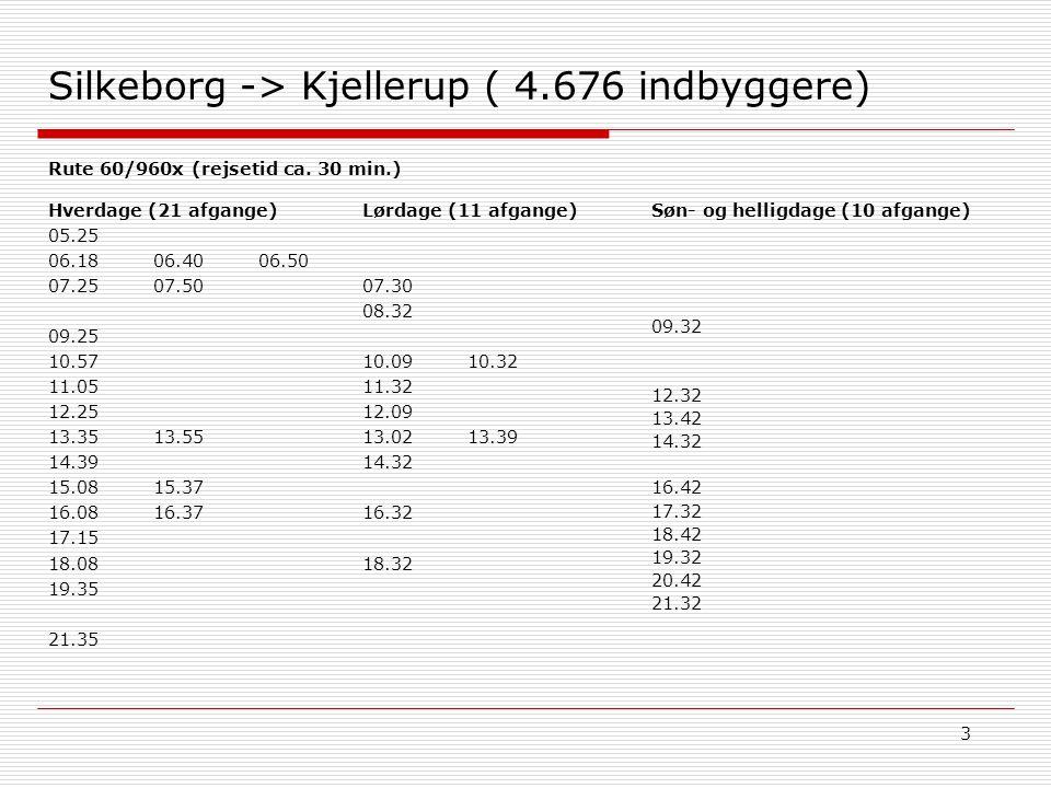 3 Silkeborg -> Kjellerup ( 4.676 indbyggere) Søn- og helligdage (10 afgange) 09.32 12.32 13.42 14.32 16.42 17.32 18.42 19.32 20.42 21.32 Hverdage (21 afgange) 05.25 06.1806.4006.50 07.2507.50 09.25 10.57 11.05 12.25 13.3513.55 14.39 15.0815.37 16.0816.37 17.15 18.08 19.35 21.35 Lørdage (11 afgange) 07.30 08.32 10.0910.32 11.32 12.09 13.0213.39 14.32 16.32 18.32 Rute 60/960x (rejsetid ca.