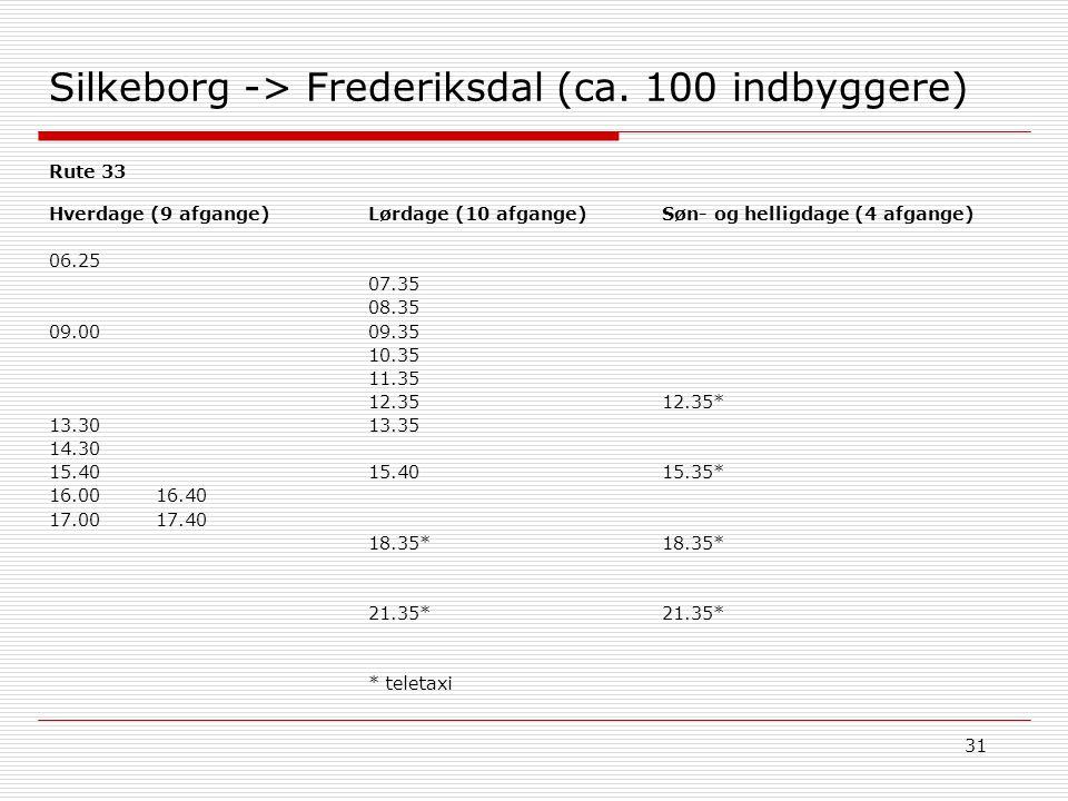 31 Silkeborg -> Frederiksdal (ca.