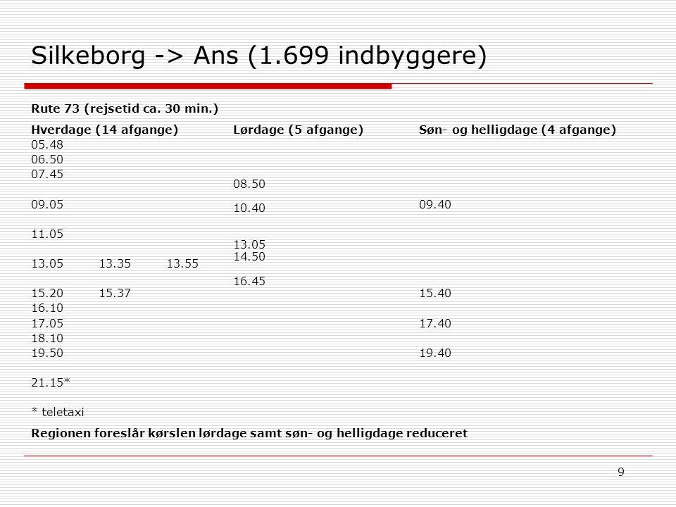 9 Silkeborg -> Ans (1.699 indbyggere) Søn- og helligdage (4 afgange) 09.40 15.40 17.40 19.40 Hverdage (14 afgange) 05.48 06.50 07.45 09.05 11.05 13.0513.3513.55 15.2015.37 16.10 17.05 18.10 19.50 21.15* * teletaxi Lørdage (5 afgange) 08.50 10.40 13.05 14.50 16.45 Rute 73 (rejsetid ca.