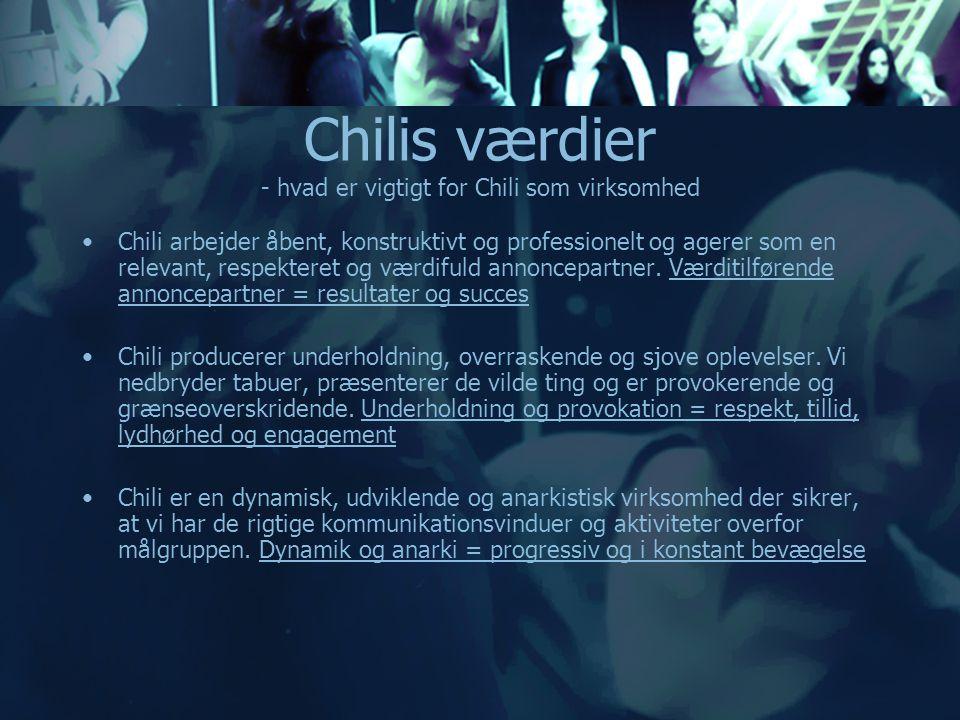 Chili arbejder åbent, konstruktivt og professionelt og agerer som en relevant, respekteret og værdifuld annoncepartner.