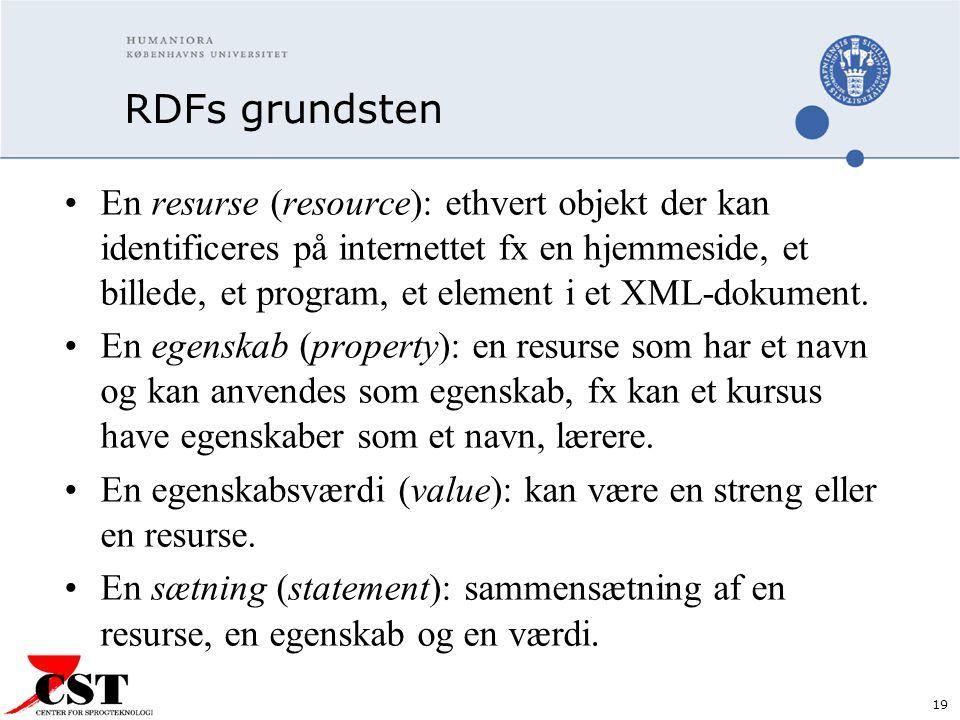 19 RDFs grundsten En resurse (resource): ethvert objekt der kan identificeres på internettet fx en hjemmeside, et billede, et program, et element i et XML-dokument.