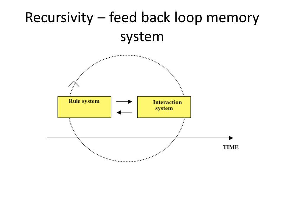Recursivity – feed back loop memory system