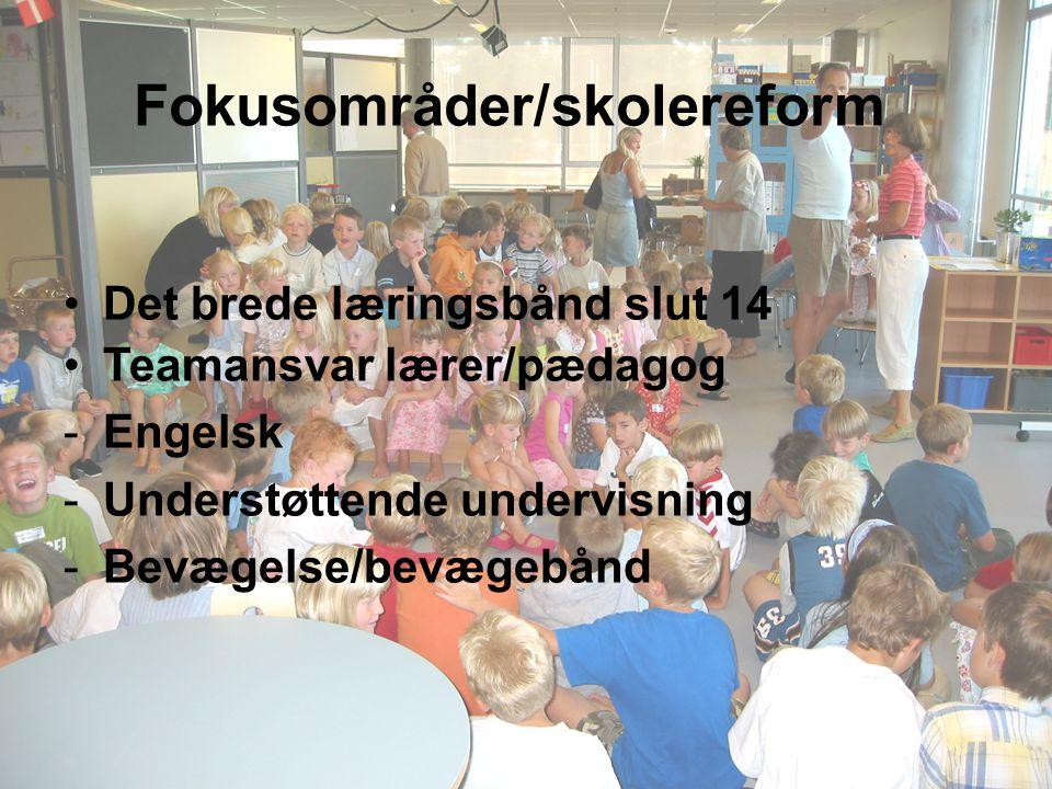 Det brede læringsbånd slut 14 Teamansvar lærer/pædagog -Engelsk -Understøttende undervisning -Bevægelse/bevægebånd Fokusområder/skolereform