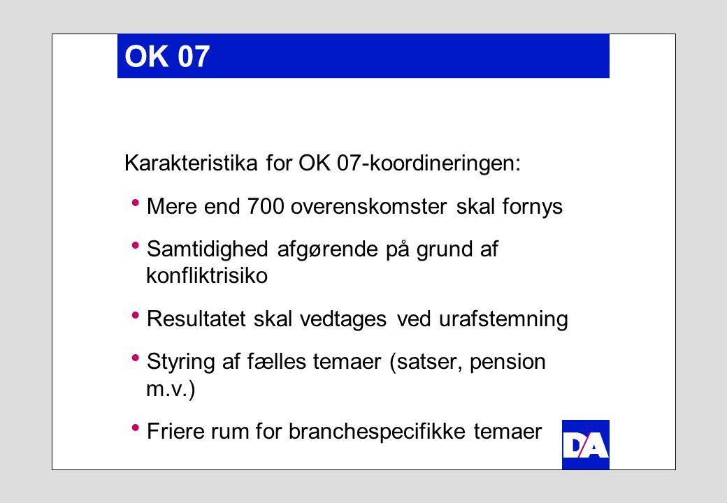 OK 07 Karakteristika for OK 07-koordineringen:  Mere end 700 overenskomster skal fornys  Samtidighed afgørende på grund af konfliktrisiko  Resultatet skal vedtages ved urafstemning  Styring af fælles temaer (satser, pension m.v.)  Friere rum for branchespecifikke temaer