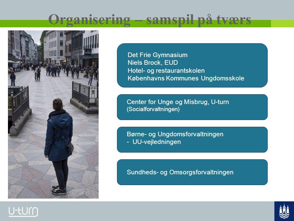 Organisering – samspil på tværs Det Frie Gymnasium Niels Brock, EUD Hotel- og restaurantskolen Københavns Kommunes Ungdomsskole Center for Unge og Misbrug, U-turn (Socialforvaltningen) Børne- og Ungdomsforvaltningen - UU-vejledningen Sundheds- og Omsorgsforvaltningen