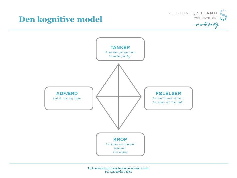 Den kognitive model TANKER Hvad der går gennem hovedet på dig. FØLELSER Hvilket humør du er i. Hvordan du