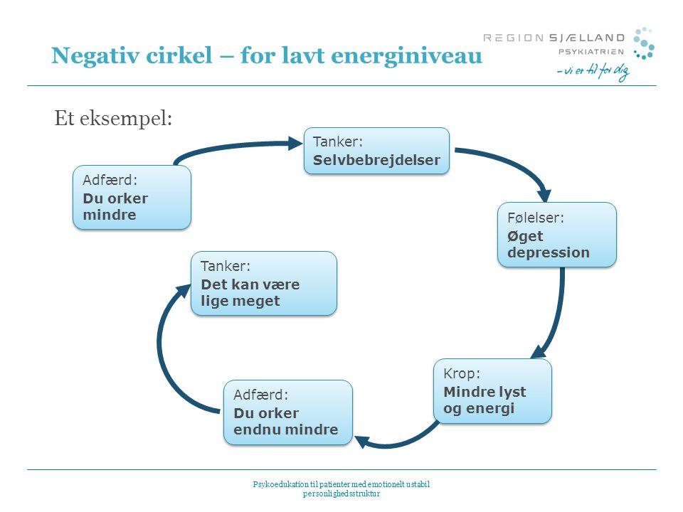 Negativ cirkel – for lavt energiniveau Et eksempel: Adfærd: Du orker mindre Adfærd: Du orker mindre Tanker: Selvbebrejdelser Tanker: Selvbebrejdelser