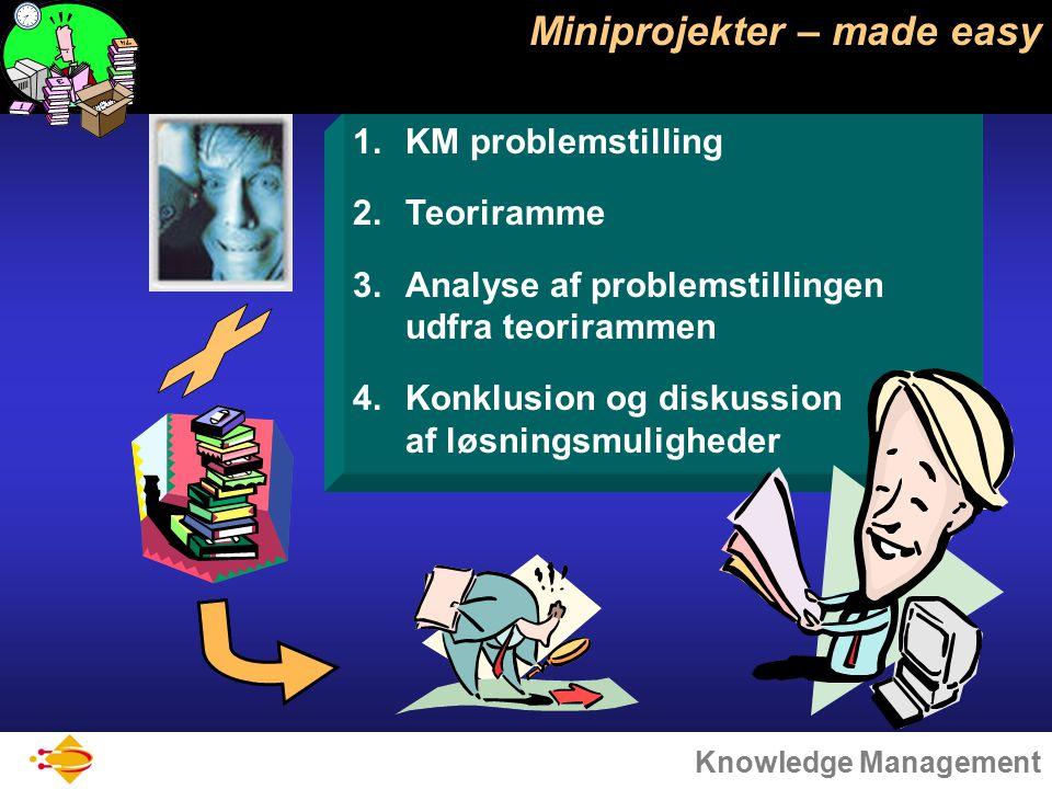 Knowledge Management Miniprojekter – made easy 1.KM problemstilling 2.Teoriramme 3.Analyse af problemstillingen udfra teorirammen 4.Konklusion og diskussion af løsningsmuligheder
