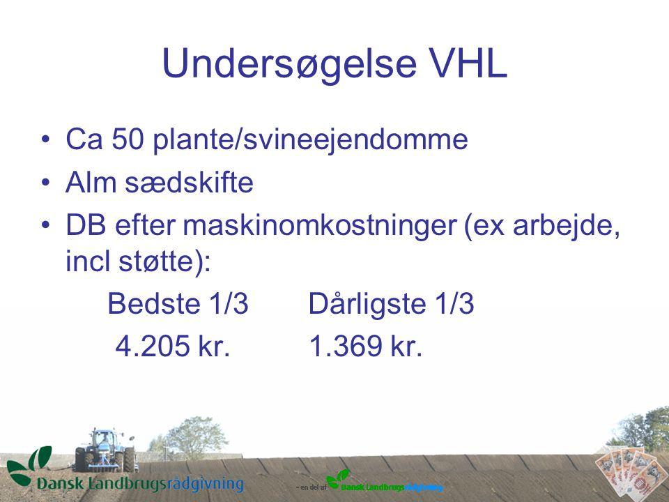Undersøgelse VHL Ca 50 plante/svineejendomme Alm sædskifte DB efter maskinomkostninger (ex arbejde, incl støtte): Bedste 1/3Dårligste 1/3 4.205 kr.